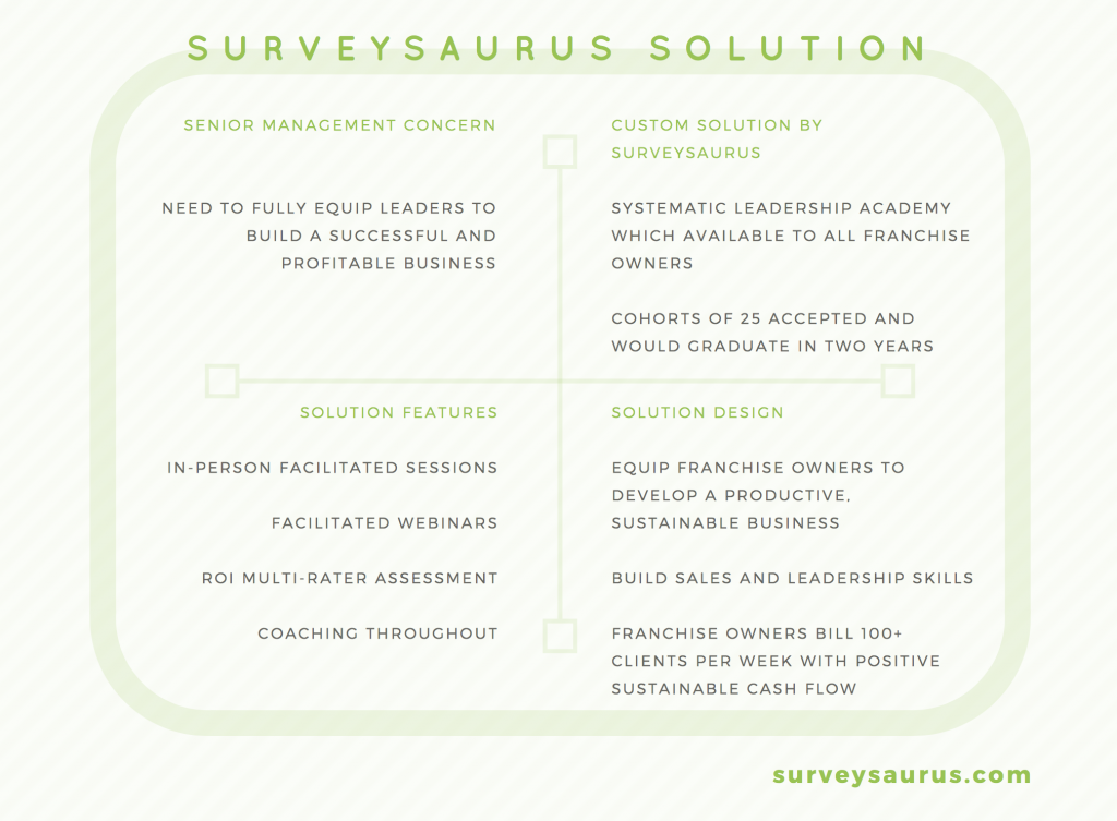 SurveySaurus Solution